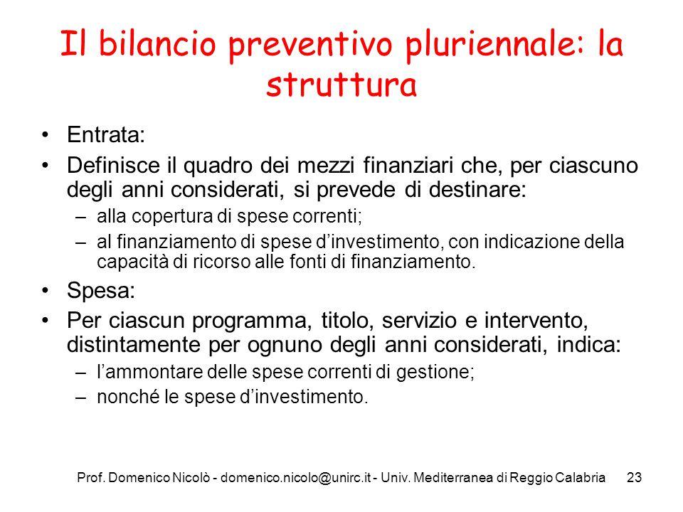 Prof. Domenico Nicolò - domenico.nicolo@unirc.it - Univ. Mediterranea di Reggio Calabria23 Il bilancio preventivo pluriennale: la struttura Entrata: D