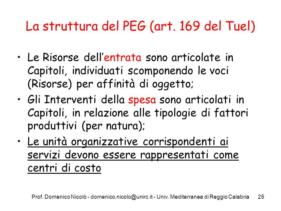 Prof. Domenico Nicolò - domenico.nicolo@unirc.it - Univ. Mediterranea di Reggio Calabria25 La struttura del PEG (art. 169 del Tuel) Le Risorse dell'en