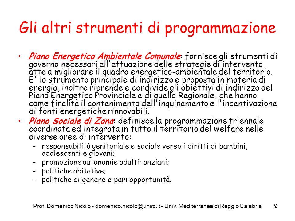 Prof. Domenico Nicolò - domenico.nicolo@unirc.it - Univ. Mediterranea di Reggio Calabria9 Gli altri strumenti di programmazione Piano Energetico Ambie