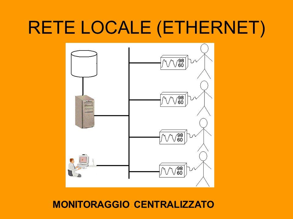 RETE LOCALE (ETHERNET) MONITORAGGIO CENTRALIZZATO