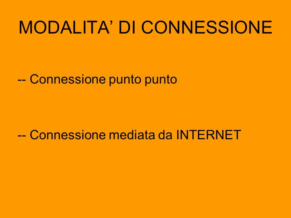 MODALITA' DI CONNESSIONE -- Connessione punto punto -- Connessione mediata da INTERNET