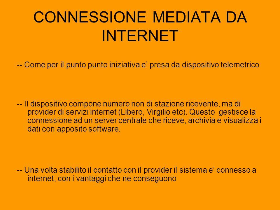 -- Come per il punto punto iniziativa e' presa da dispositivo telemetrico -- Il dispositivo compone numero non di stazione ricevente, ma di provider di servizi internet (Libero, Virgilio etc).