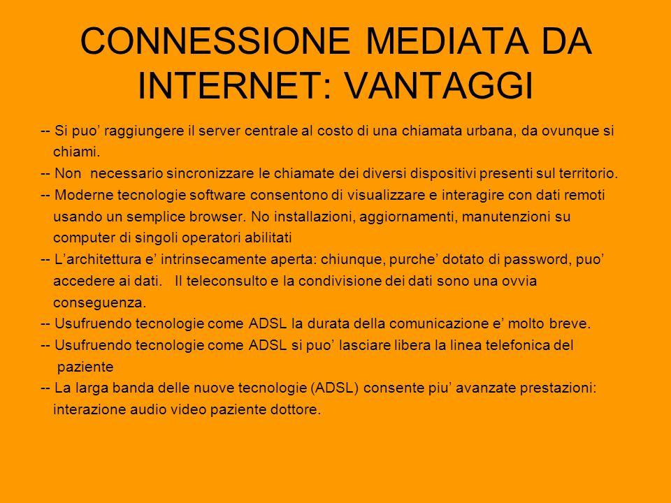 CONNESSIONE MEDIATA DA INTERNET: VANTAGGI -- Si puo' raggiungere il server centrale al costo di una chiamata urbana, da ovunque si chiami. -- Non nece