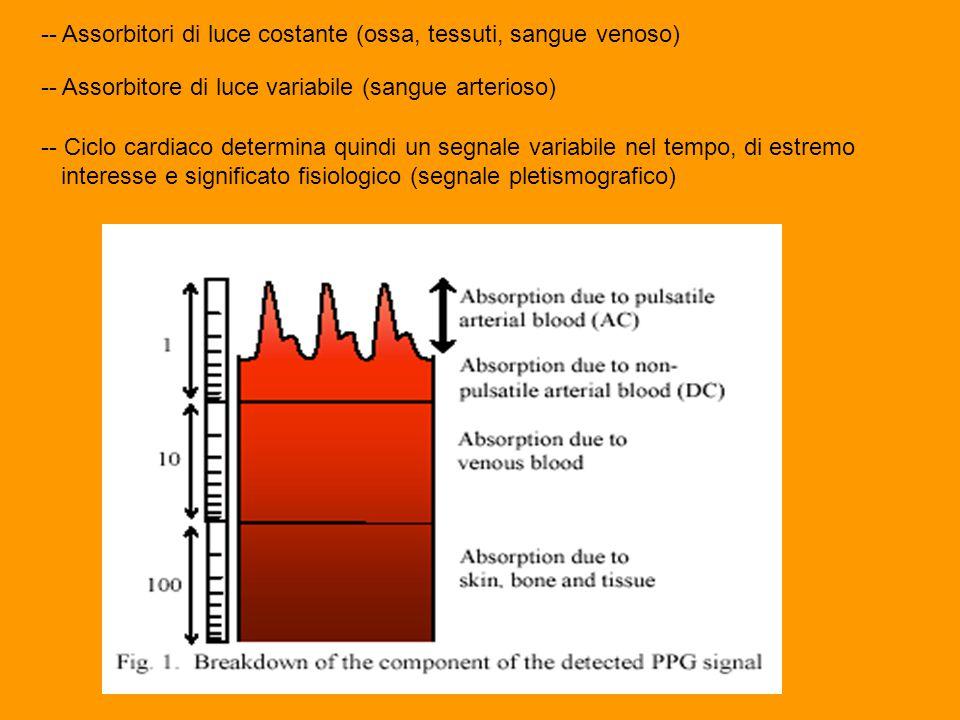 -- Assorbitori di luce costante (ossa, tessuti, sangue venoso) -- Assorbitore di luce variabile (sangue arterioso) -- Ciclo cardiaco determina quindi un segnale variabile nel tempo, di estremo interesse e significato fisiologico (segnale pletismografico)
