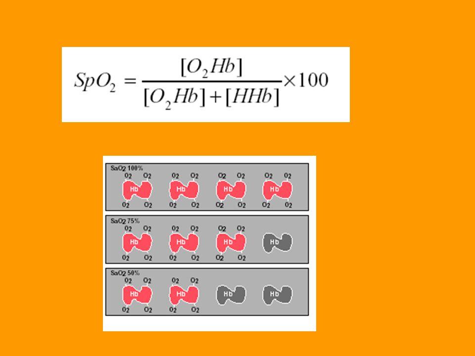 -- Il valore di SPO2 indica se il paziente e' o no ossigenato al suo meglio -- Un valore di SPO2 nel range 100%-94% e' reputato normale, un valore minore di 80% e' stato ipossico grave --Un valore di SPO2 pari al 100% vuol dire che il paziente e' ossigenato al suo meglio, ma non vuol dire che questo sia sufficiente: si pensi al caso degli anemici, per esempio in cui a fronte di valori di saturazione normali si e' comunque in presenza di una scarsa ossigenazione