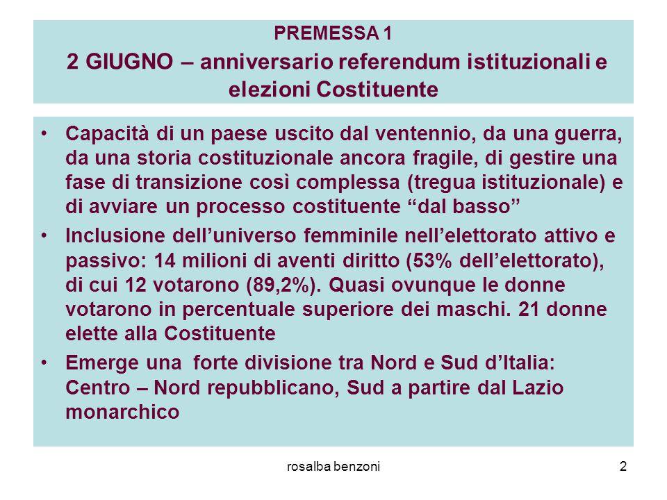 rosalba benzoni2 PREMESSA 1 2 GIUGNO – anniversario referendum istituzionali e elezioni Costituente Capacità di un paese uscito dal ventennio, da una