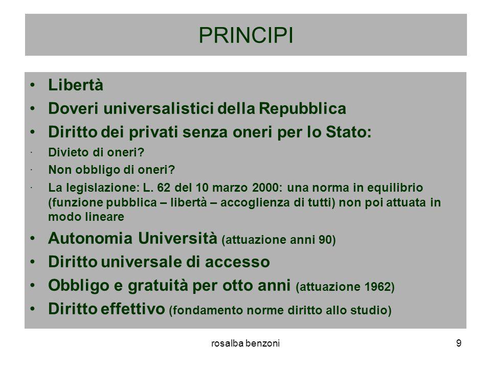 rosalba benzoni9 PRINCIPI Libertà Doveri universalistici della Repubblica Diritto dei privati senza oneri per lo Stato: ∙Divieto di oneri.