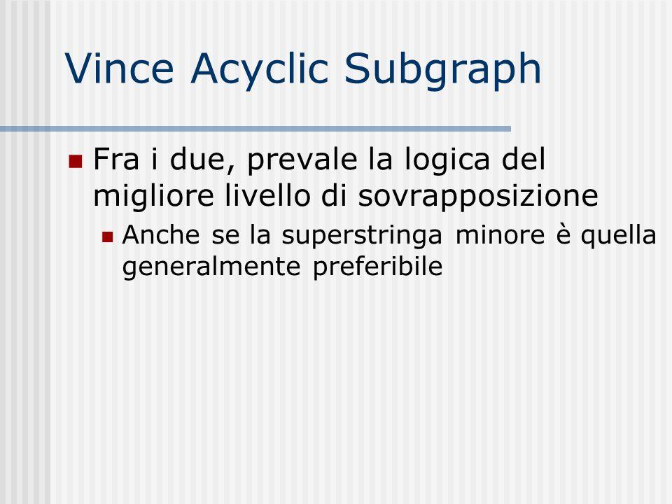 Vince Acyclic Subgraph Fra i due, prevale la logica del migliore livello di sovrapposizione Anche se la superstringa minore è quella generalmente pref