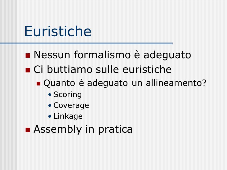 Euristiche Nessun formalismo è adeguato Ci buttiamo sulle euristiche Quanto è adeguato un allineamento? Scoring Coverage Linkage Assembly in pratica