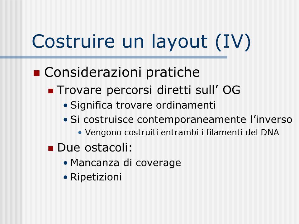 Costruire un layout (IV) Considerazioni pratiche Trovare percorsi diretti sull' OG Significa trovare ordinamenti Si costruisce contemporaneamente l'in