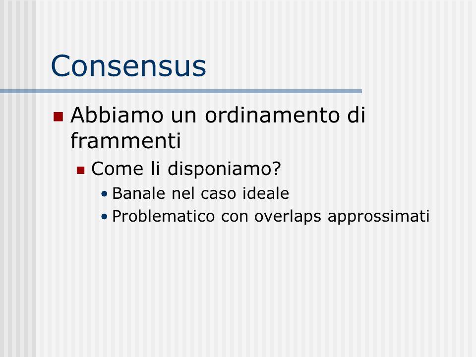 Consensus Abbiamo un ordinamento di frammenti Come li disponiamo? Banale nel caso ideale Problematico con overlaps approssimati