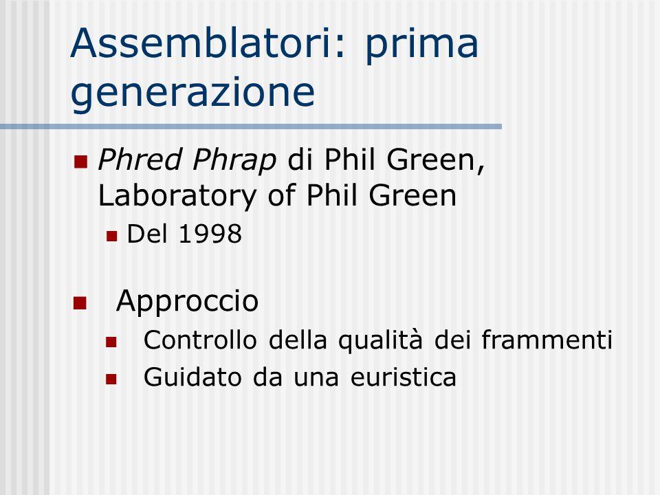 Assemblatori: prima generazione Phred Phrap di Phil Green, Laboratory of Phil Green Del 1998 Approccio Controllo della qualità dei frammenti Guidato d