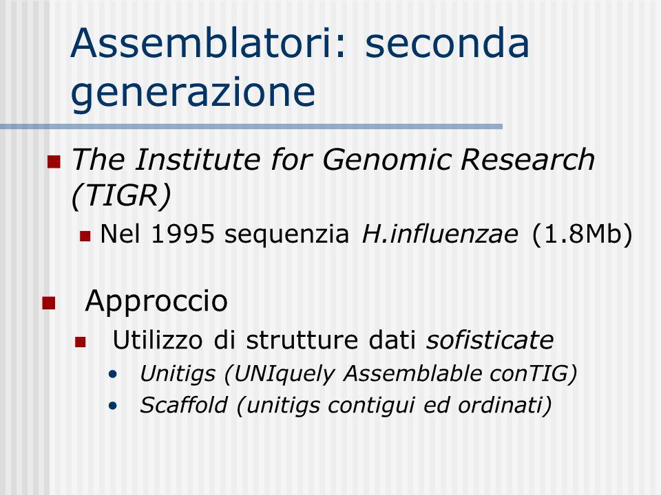 Assemblatori: seconda generazione The Institute for Genomic Research (TIGR) Nel 1995 sequenzia H.influenzae (1.8Mb) Approccio Utilizzo di strutture da