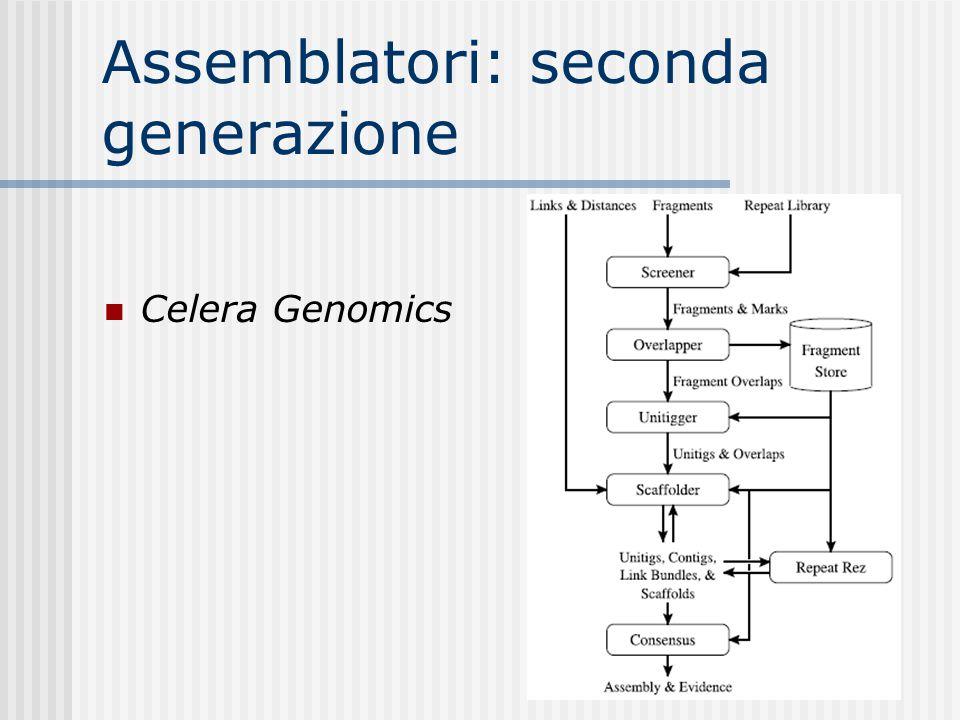 Assemblatori: seconda generazione Celera Genomics