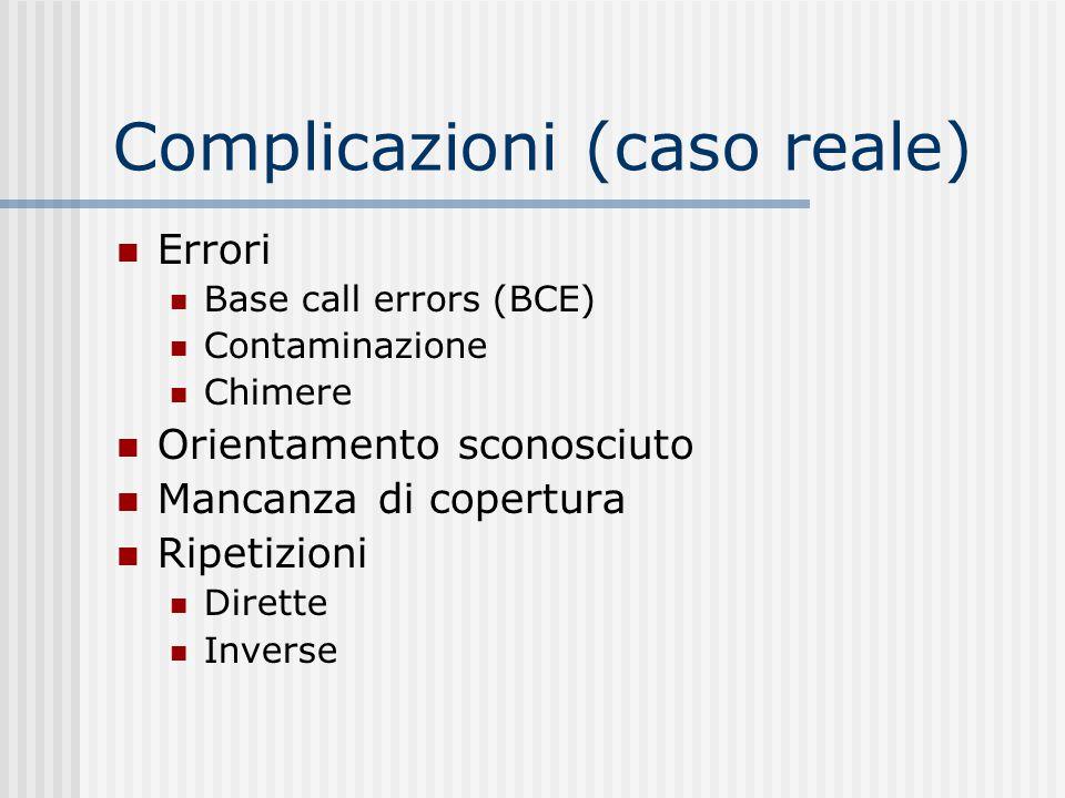 Complicazioni (caso reale) Errori Base call errors (BCE) Contaminazione Chimere Orientamento sconosciuto Mancanza di copertura Ripetizioni Dirette Inv