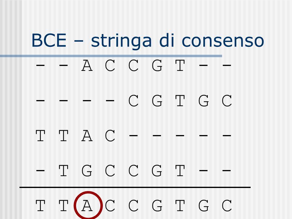 BCE – stringa di consenso - - A C C G T - - - - - - C G T G C T T A C - - - - - - T G C C G T - - T T A C C G T G C