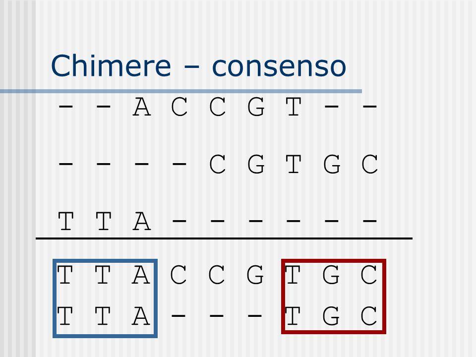 Chimere – consenso - - A C C G T - - - - - - C G T G C T T A - - - - - - T T A C C G T G C T T A - - - T G C