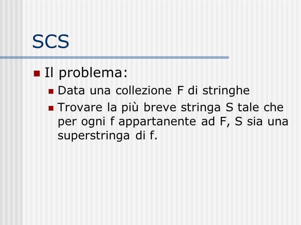 SCS Il problema: Data una collezione F di stringhe Trovare la più breve stringa S tale che per ogni f appartanente ad F, S sia una superstringa di f.
