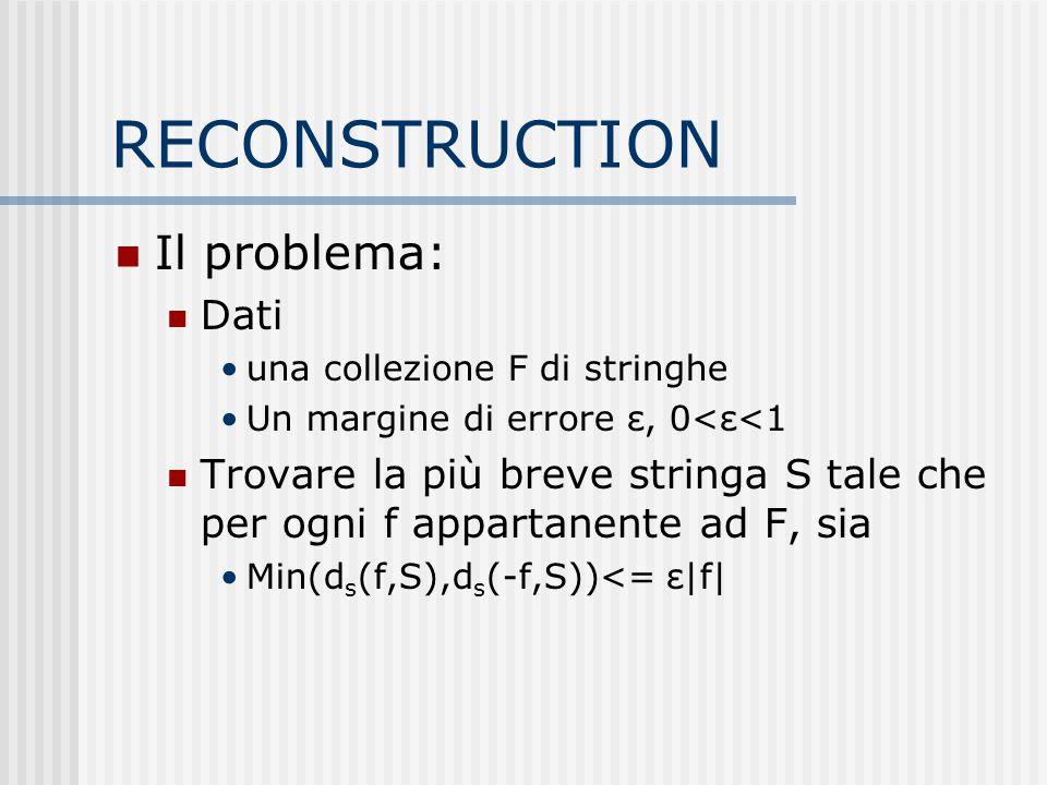 RECONSTRUCTION Il problema: Dati una collezione F di stringhe Un margine di errore ε, 0<ε<1 Trovare la più breve stringa S tale che per ogni f apparta