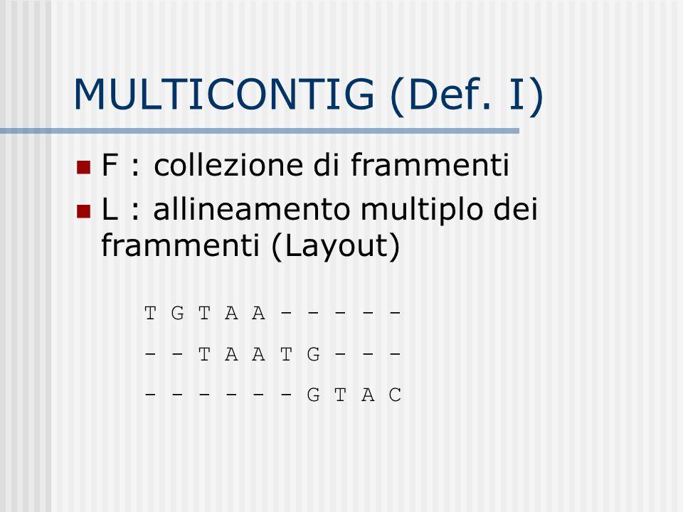 MULTICONTIG (Def. I) F : collezione di frammenti L : allineamento multiplo dei frammenti (Layout) T G T A A - - - - - - - T A A T G - - - - - - - - -