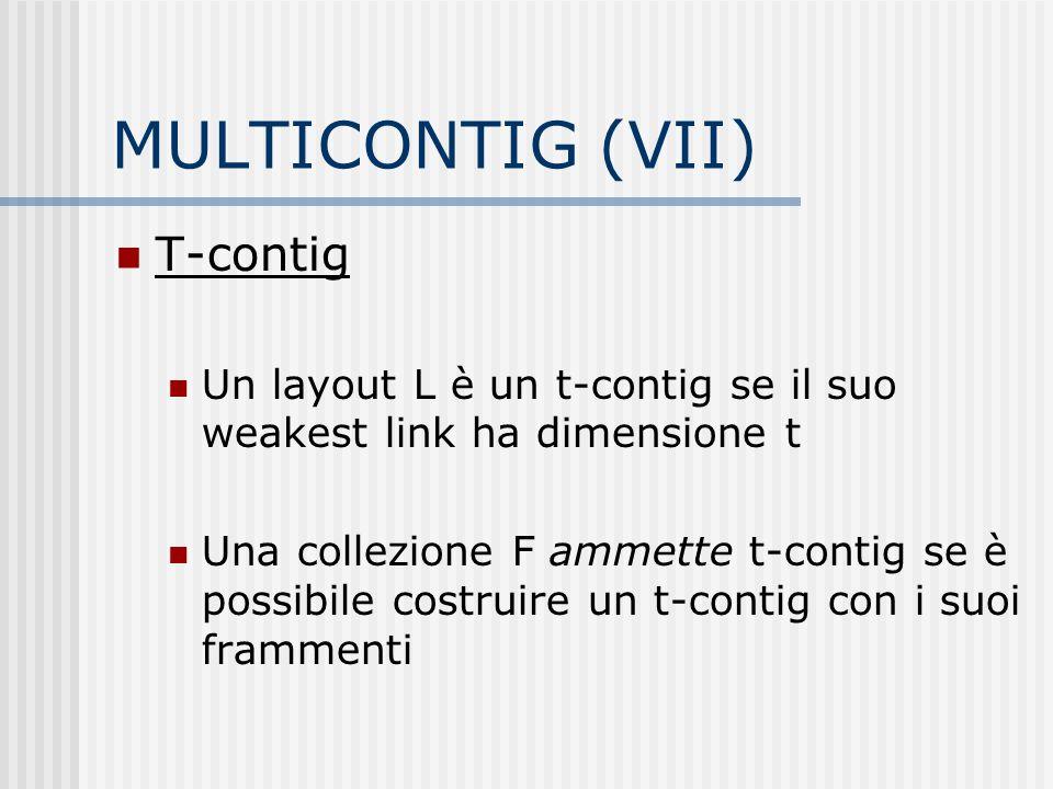 MULTICONTIG (VII) T-contig Un layout L è un t-contig se il suo weakest link ha dimensione t Una collezione F ammette t-contig se è possibile costruire