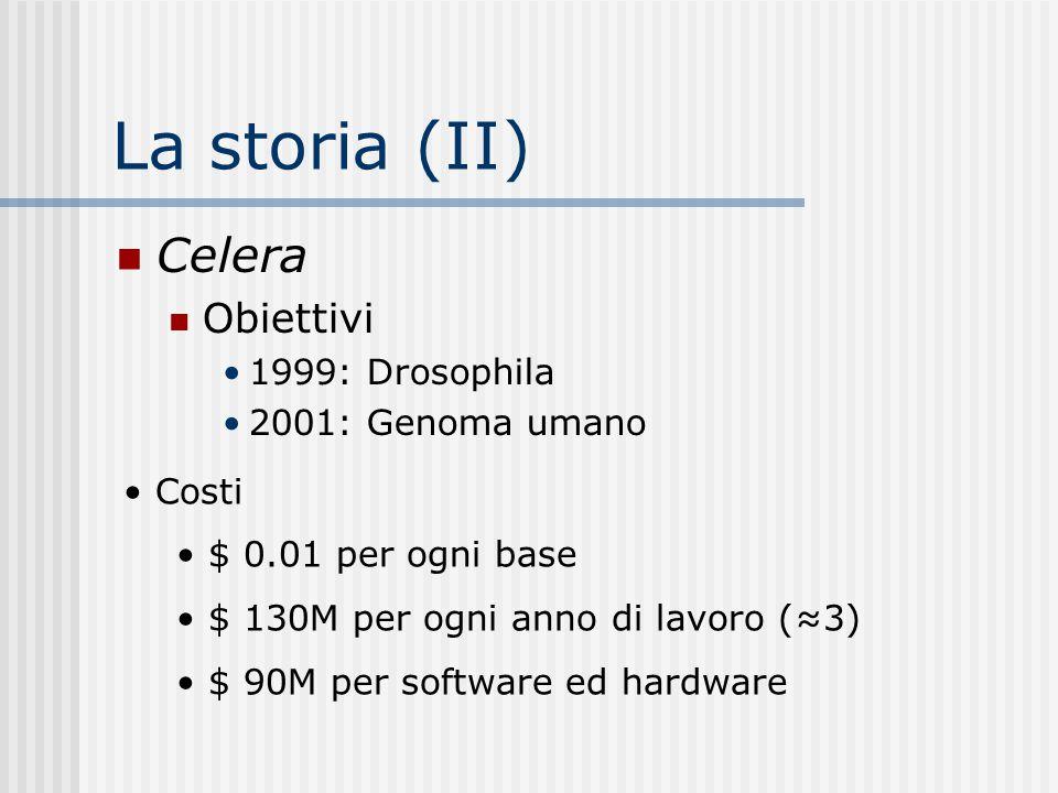 Celera Obiettivi 1999: Drosophila 2001: Genoma umano La storia (II) Costi $ 0.01 per ogni base $ 130M per ogni anno di lavoro (≈3) $ 90M per software