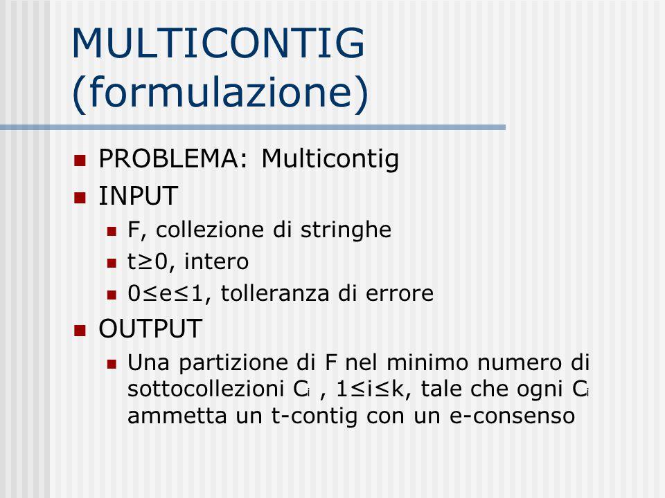MULTICONTIG (formulazione) PROBLEMA: Multicontig INPUT F, collezione di stringhe t≥0, intero 0≤e≤1, tolleranza di errore OUTPUT Una partizione di F ne