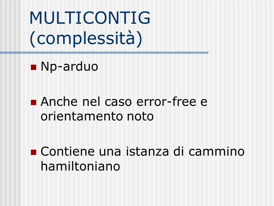 MULTICONTIG (complessità) Np-arduo Anche nel caso error-free e orientamento noto Contiene una istanza di cammino hamiltoniano