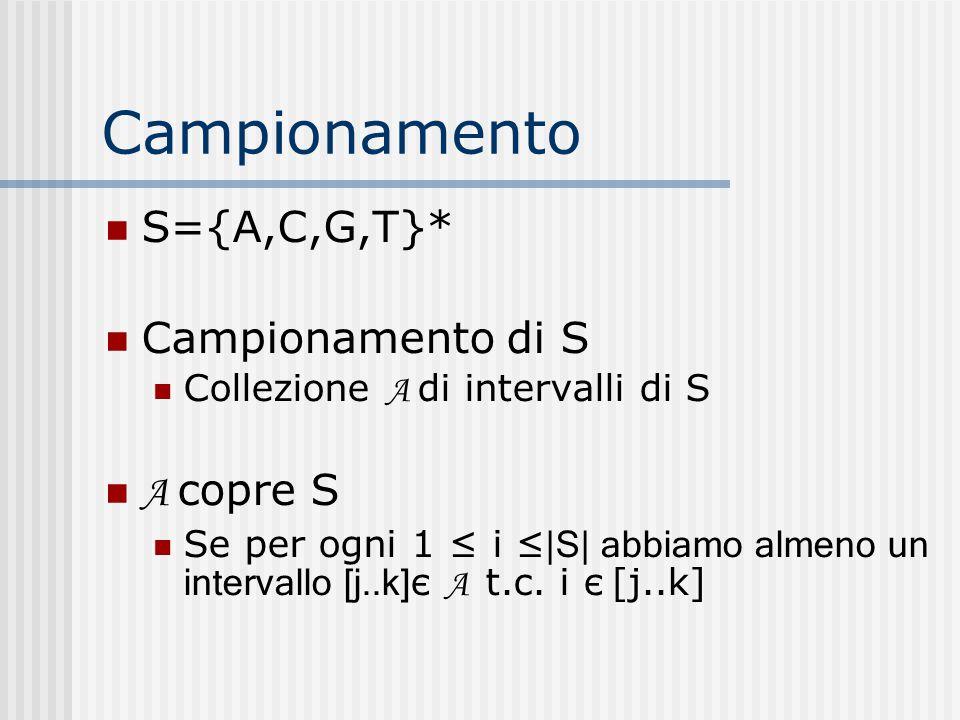 Campionamento S={A,C,G,T}* Campionamento di S Collezione A di intervalli di S A copre S Se per ogni 1 ≤ i ≤ |S| abbiamo almeno un intervallo [j..k] є