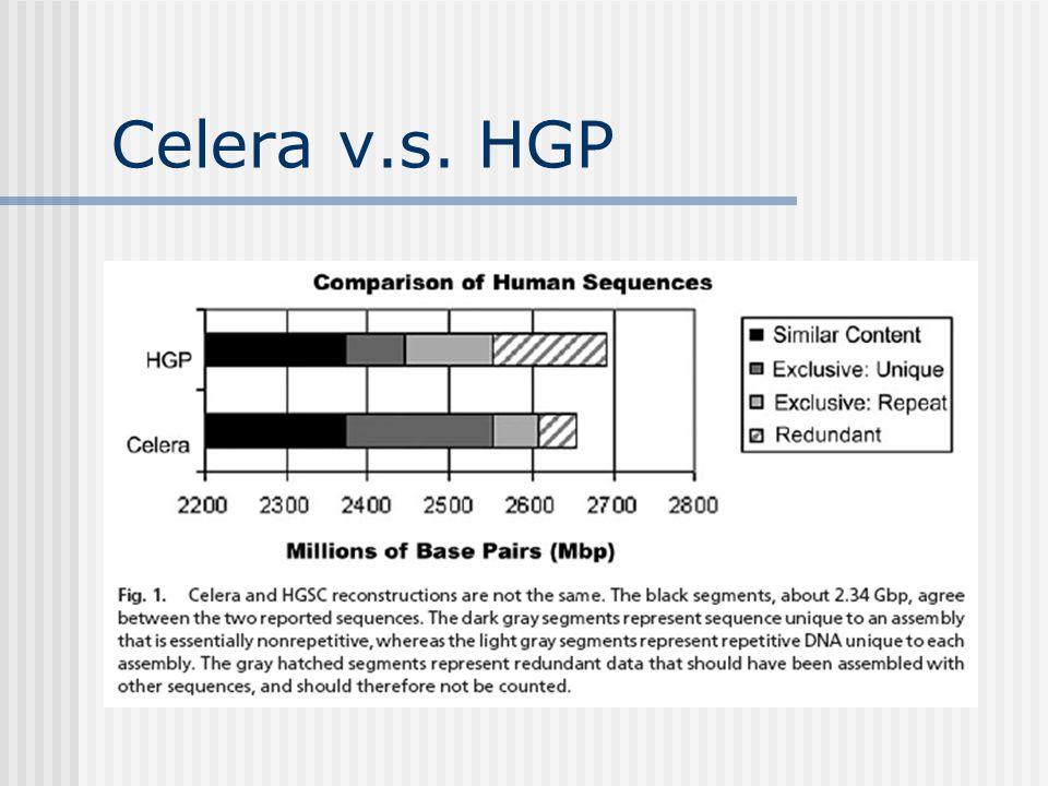 Celera v.s. HGP