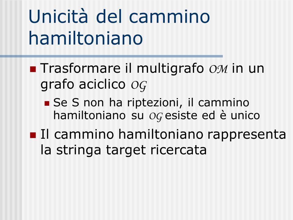 Unicità del cammino hamiltoniano Trasformare il multigrafo OM in un grafo aciclico OG Se S non ha riptezioni, il cammino hamiltoniano su OG esiste ed