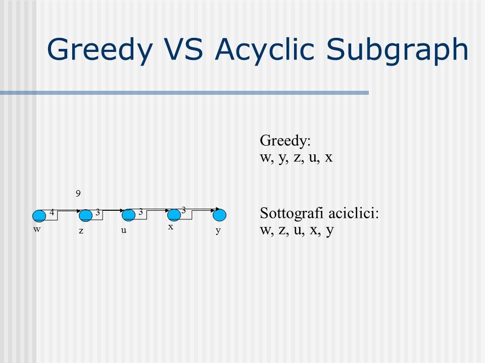 Greedy VS Acyclic Subgraph w z u x y 9 43 3 3 Greedy: w, y, z, u, x Sottografi aciclici: w, z, u, x, y