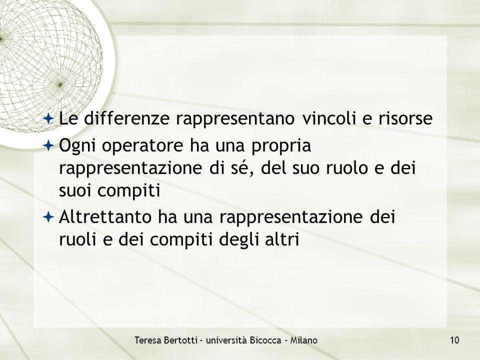 Teresa Bertotti - università Bicocca - Milano10  Le differenze rappresentano vincoli e risorse  Ogni operatore ha una propria rappresentazione di sé, del suo ruolo e dei suoi compiti  Altrettanto ha una rappresentazione dei ruoli e dei compiti degli altri