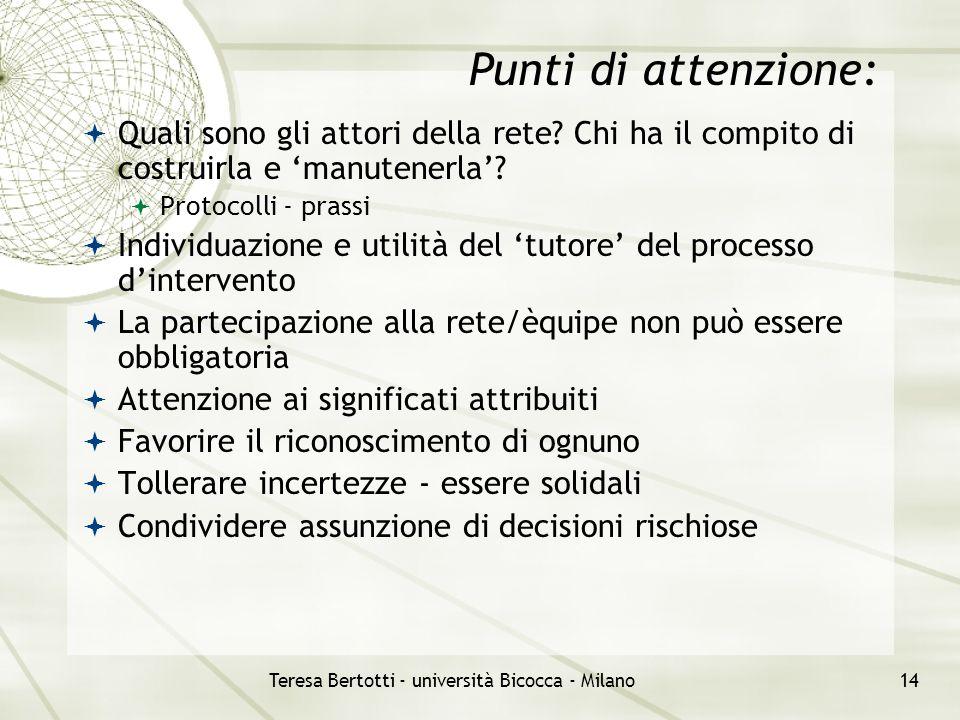 Teresa Bertotti - università Bicocca - Milano14 Punti di attenzione:  Quali sono gli attori della rete.