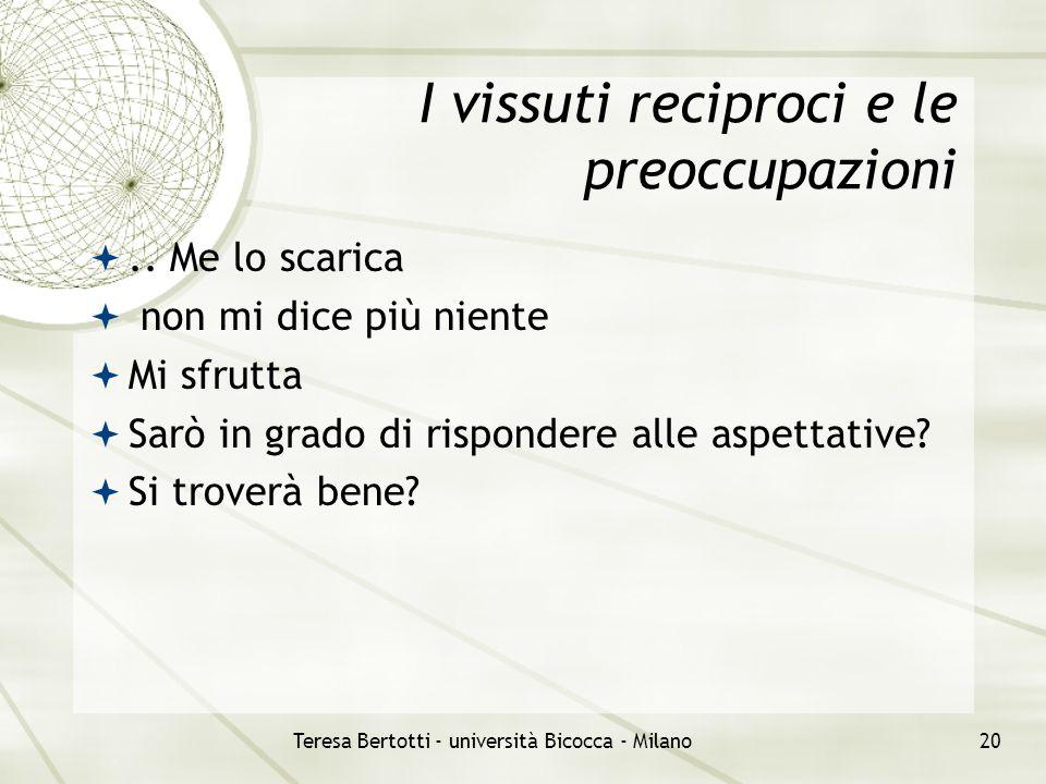 Teresa Bertotti - università Bicocca - Milano20 I vissuti reciproci e le preoccupazioni ..