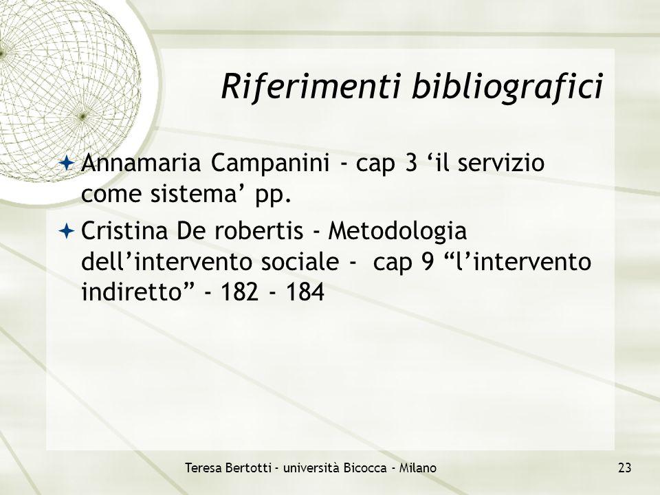 Teresa Bertotti - università Bicocca - Milano23 Riferimenti bibliografici  Annamaria Campanini - cap 3 'il servizio come sistema' pp.