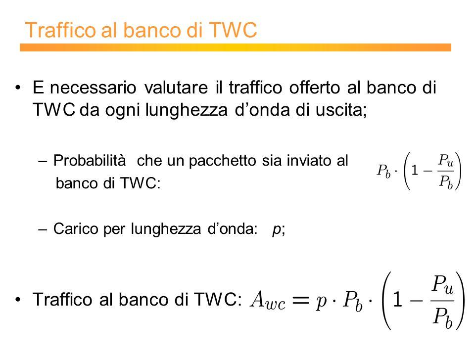 Traffico al banco di TWC E necessario valutare il traffico offerto al banco di TWC da ogni lunghezza d'onda di uscita; –Probabilità che un pacchetto sia inviato al banco di TWC: –Carico per lunghezza d'onda: p; Traffico al banco di TWC: