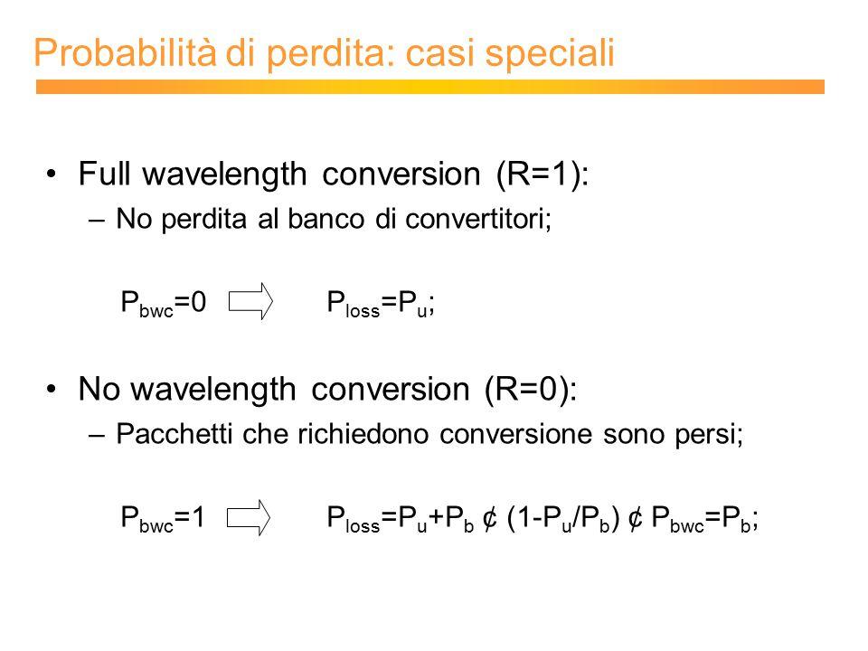 Probabilità di perdita: casi speciali Full wavelength conversion (R=1): –No perdita al banco di convertitori; P bwc =0 P loss =P u ; No wavelength con