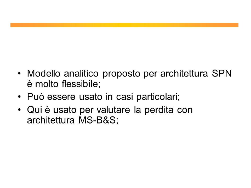 Modello analitico proposto per architettura SPN è molto flessibile; Può essere usato in casi particolari; Qui è usato per valutare la perdita con architettura MS-B&S;