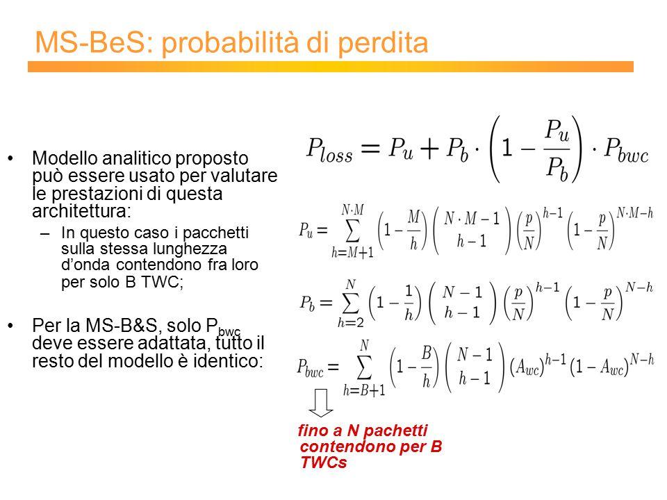 MS-BeS: probabilità di perdita fino a N pachetti contendono per B TWCs Modello analitico proposto può essere usato per valutare le prestazioni di questa architettura: –In questo caso i pacchetti sulla stessa lunghezza d'onda contendono fra loro per solo B TWC; Per la MS-B&S, solo P bwc deve essere adattata, tutto il resto del modello è identico: