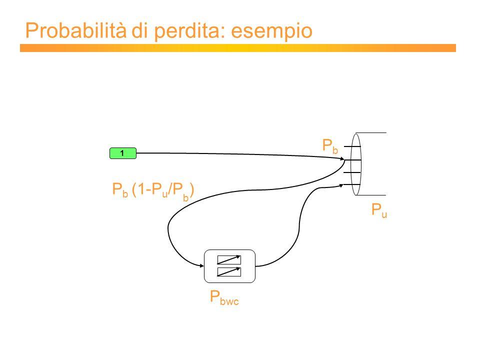 1 PuPu PbPb P b (1-P u /P b ) P bwc Probabilità di perdita: esempio