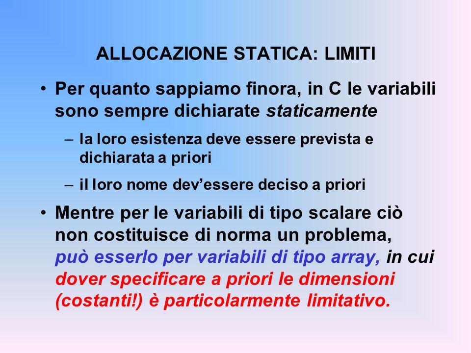 ALLOCAZIONE STATICA: LIMITI Per quanto sappiamo finora, in C le variabili sono sempre dichiarate staticamente –la loro esistenza deve essere prevista