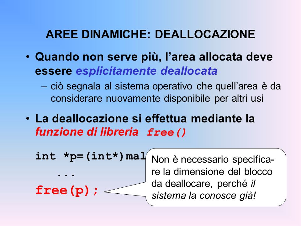 AREE DINAMICHE: DEALLOCAZIONE Quando non serve più, l'area allocata deve essere esplicitamente deallocata –ciò segnala al sistema operativo che quell'