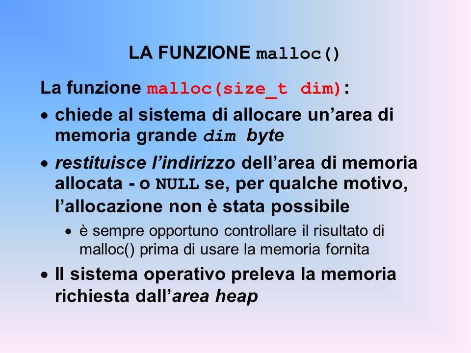 LA FUNZIONE malloc() La funzione malloc(size_t dim) :  chiede al sistema di allocare un'area di memoria grande dim byte  restituisce l'indirizzo del