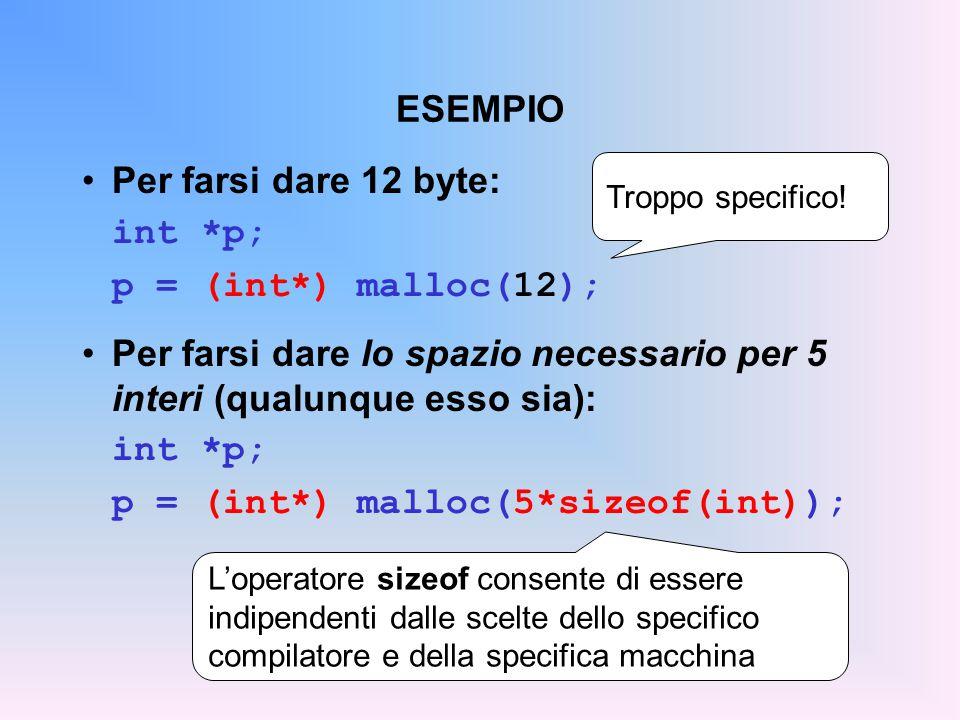 ESEMPIO Per farsi dare 12 byte: int *p; p = (int*) malloc(12); Per farsi dare lo spazio necessario per 5 interi (qualunque esso sia): int *p; p = (int*) malloc(5*sizeof(int)); Troppo specifico.