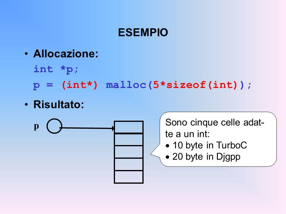 ESEMPIO Allocazione: int *p; p = (int*) malloc(5*sizeof(int)); Risultato: Sono cinque celle adat- te a un int:  10 byte in TurboC  20 byte in Djgpp p