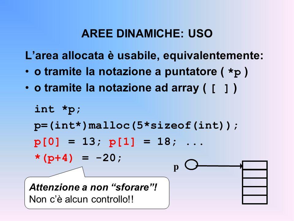 AREE DINAMICHE: USO L'area allocata è usabile, equivalentemente: o tramite la notazione a puntatore ( *p ) o tramite la notazione ad array ( [ ] ) int *p; p=(int*)malloc(5*sizeof(int)); p[0] = 13; p[1] = 18;...