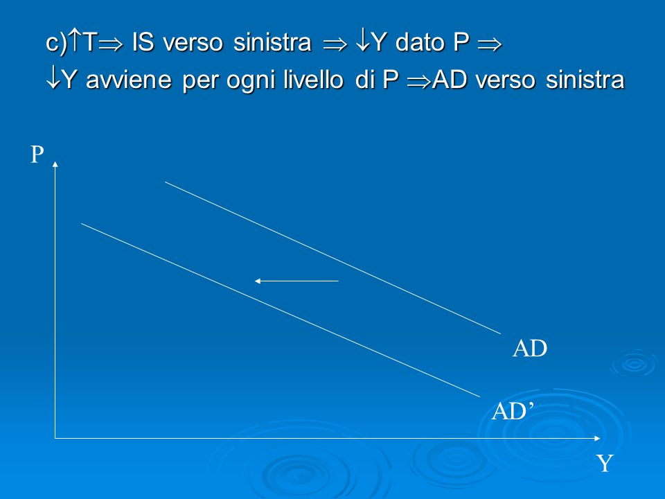 c)  T  IS verso sinistra   Y dato P   Y avviene per ogni livello di P  AD verso sinistra AD' P Y AD