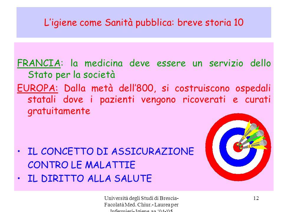 Università degli Studi di Brescia- Facolatà Med. Chiur.- Laurea per Infermieri- Igiene aa.'04-'05 12 L'igiene come Sanità pubblica: breve storia 10 FR