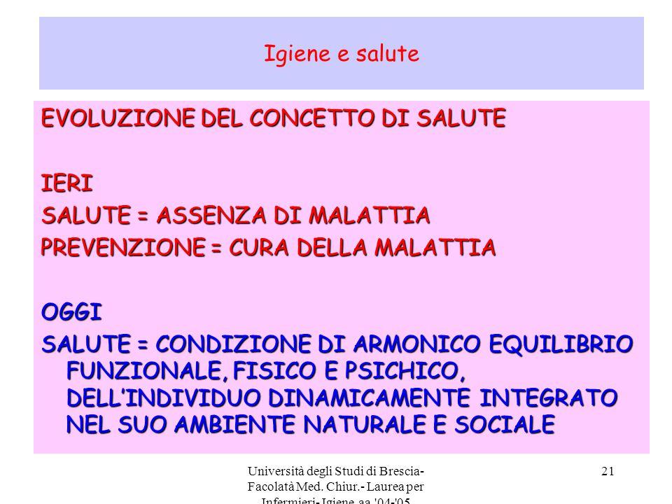Università degli Studi di Brescia- Facolatà Med. Chiur.- Laurea per Infermieri- Igiene aa.'04-'05 21 Igiene e salute EVOLUZIONE DEL CONCETTO DI SALUTE